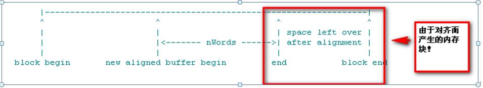 VxWorks内核解读-5